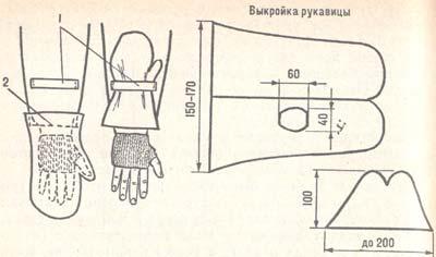 Как сшить меховые рукавицы для рыбалки 97